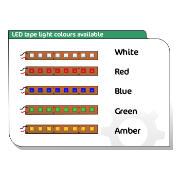 led tape light colours